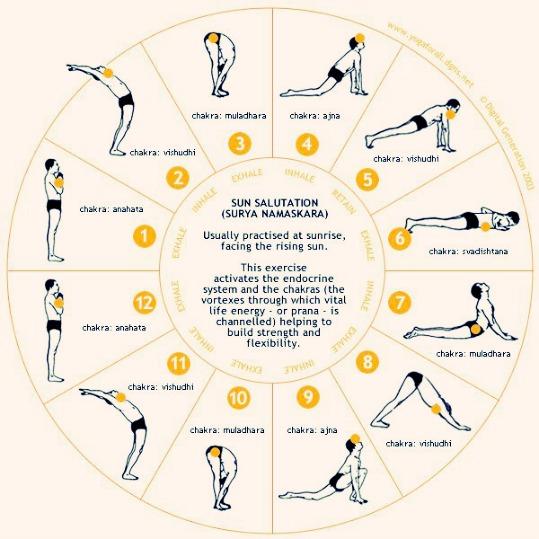 Rutina de yoga para la vida en casa i patricia chalbaud yoga - Ejercicios yoga en casa ...